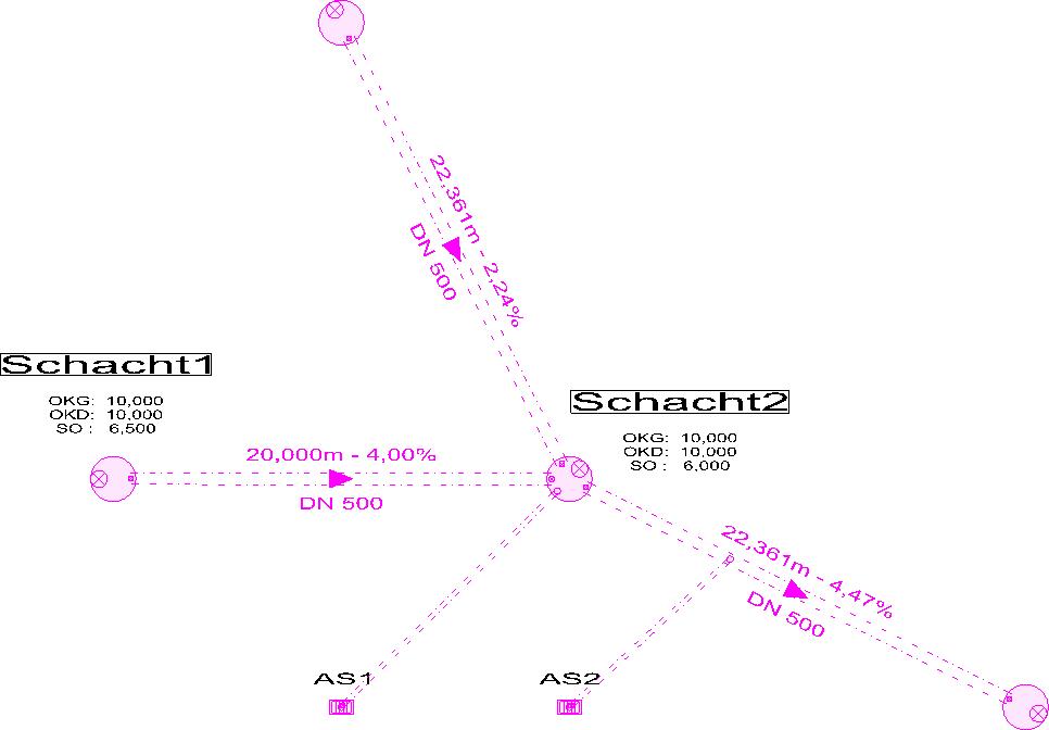 Screenshot Ansicht von oben vor Verwenden der 3D-Darstellung