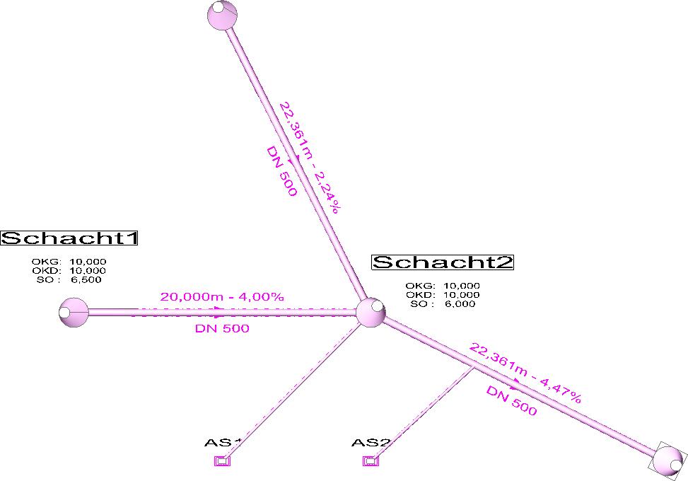 Screenshot Ansicht von oben nach Verwenden der 3D-Darstellung