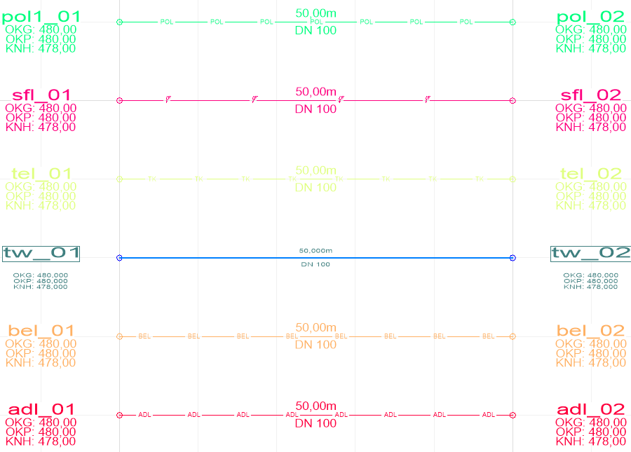 Screenshot Darstellung einer Auswahl der neuen Netztypen innerhalb der cseTools