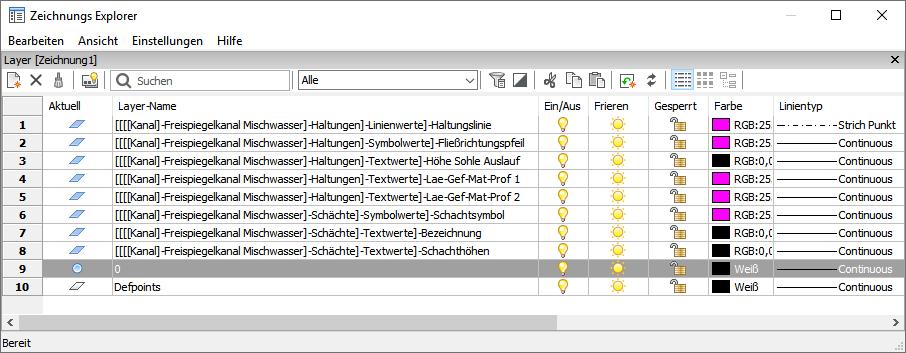 Screenshot BricsCAD Zeichnungsexplorer mit weniger Layern