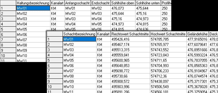 Screenshot Beispiel CSV-Dateien