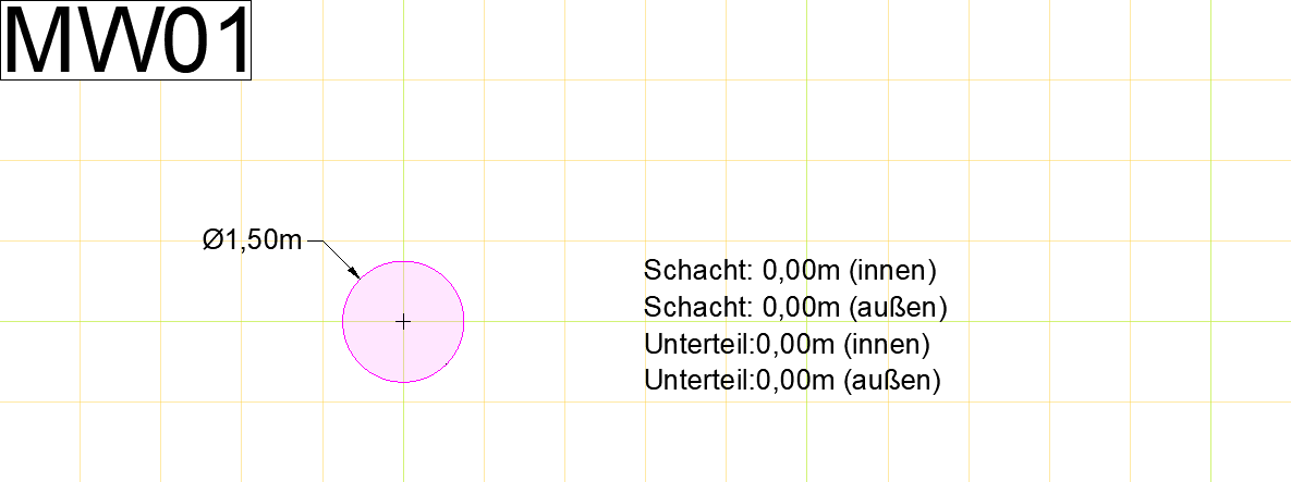 Screenshot Darstellung des Standardsymbols ohne Geometriedaten