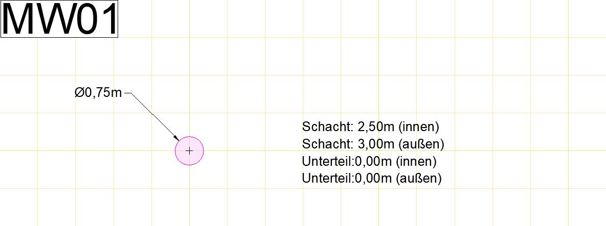 Screenshot Darstellung des Standardsymbols unabhängig von der Schachtgeometrie